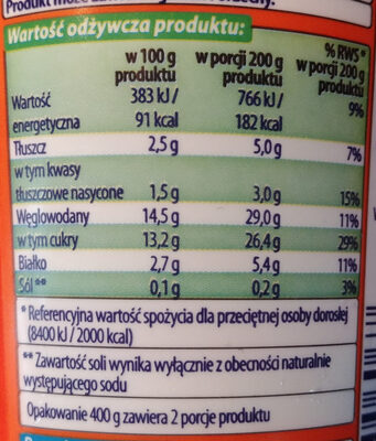 Jogurt brzoskwinia-marakuja - Nutrition facts