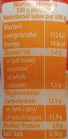 Jogurt brzoskwinia-mango - Nutrition facts