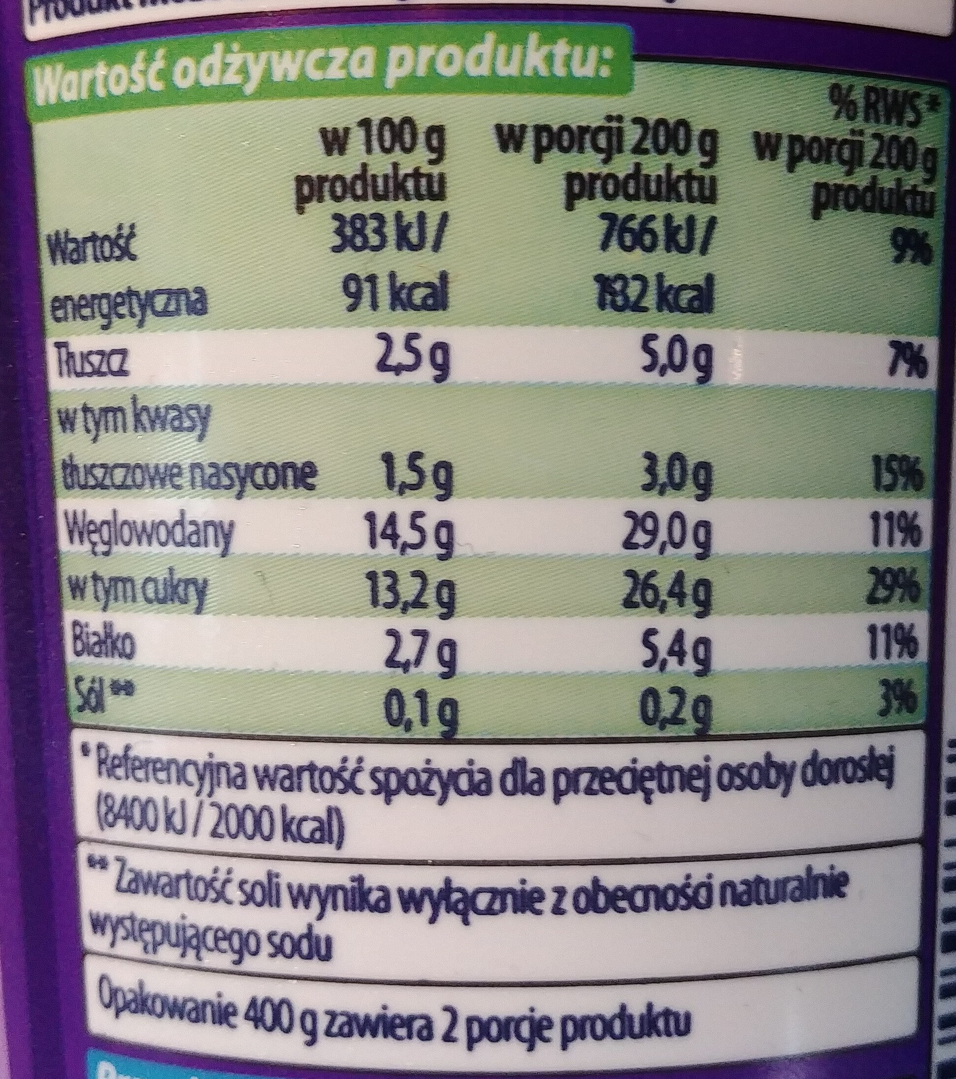 Jogurt owoce lasu - Nutrition facts