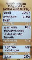 Satino coffee - Wartości odżywcze - pl