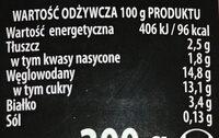 Jogurt z jagodą, czarną porzeczką i ziarnami zbóż - Wartości odżywcze