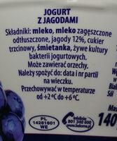 Jogurt z jagodami. - Składniki