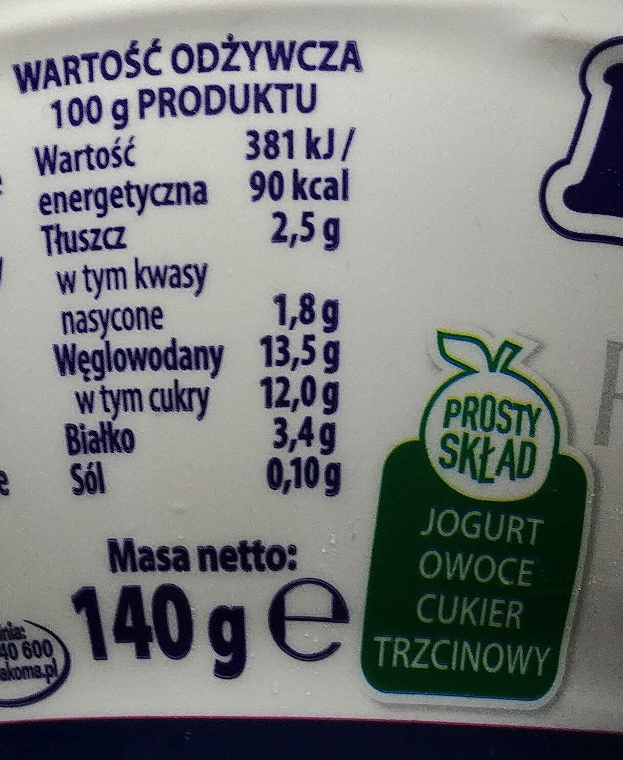 Jogurt z jagodami. - Wartości odżywcze