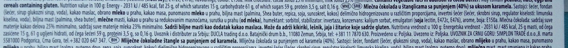 Karamel - Ingrédients