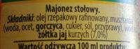 Majonez Kielecki - Składniki