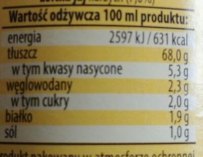 Majonez Kielecki - Wartości odżywcze