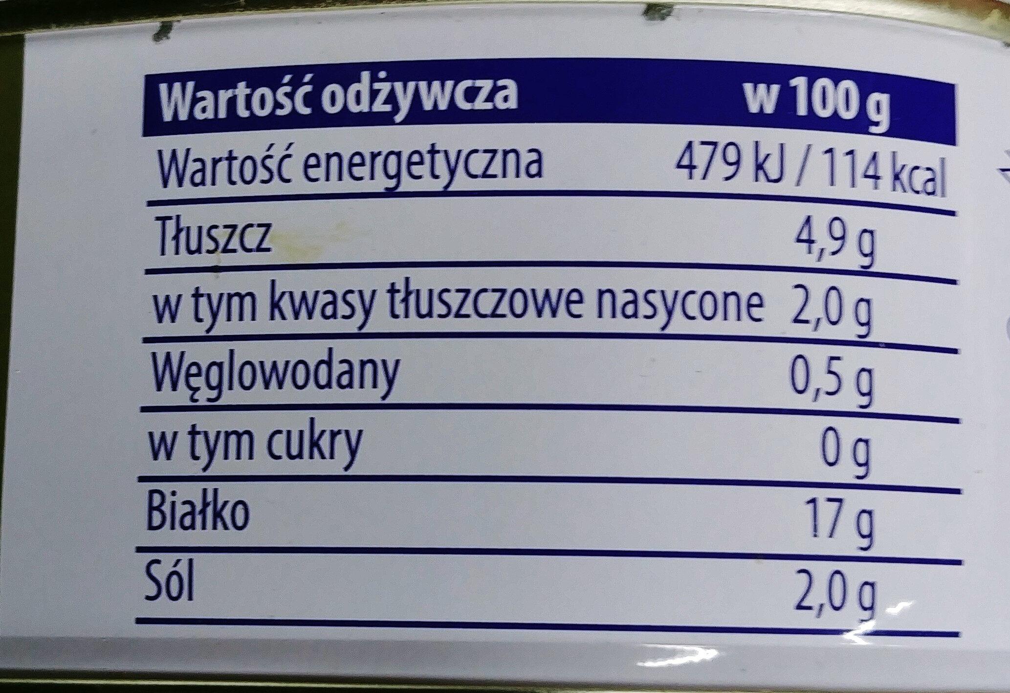 Szynka konserwowa z galaretką - Wartości odżywcze - pl