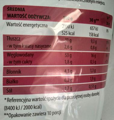Maxx deep ridgeg - Wartości odżywcze - pl