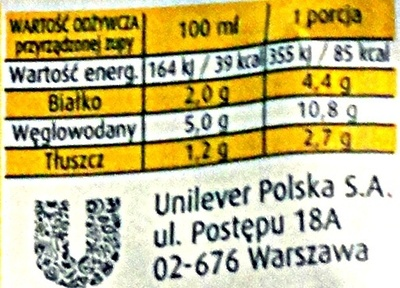 Gorący Kubek Grochowa z grzankami - Wartości odżywcze - pl
