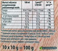 Rosół wołowy - Wartości odżywcze