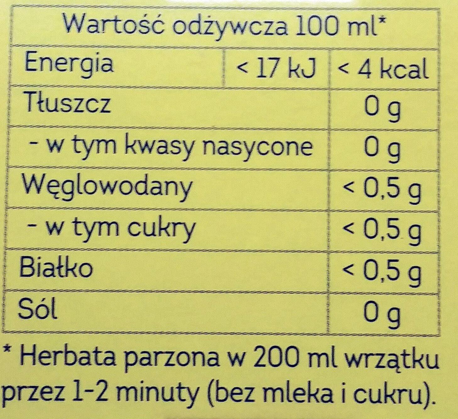 Herbata czarna z naturalnym aromatem - Wartości odżywcze