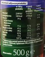 Orzeszki arachidowe w czekoladzie. - Informations nutritionnelles - pl