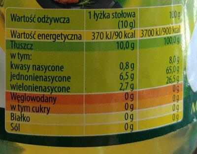 Olej - Wartości odżywcze - pl