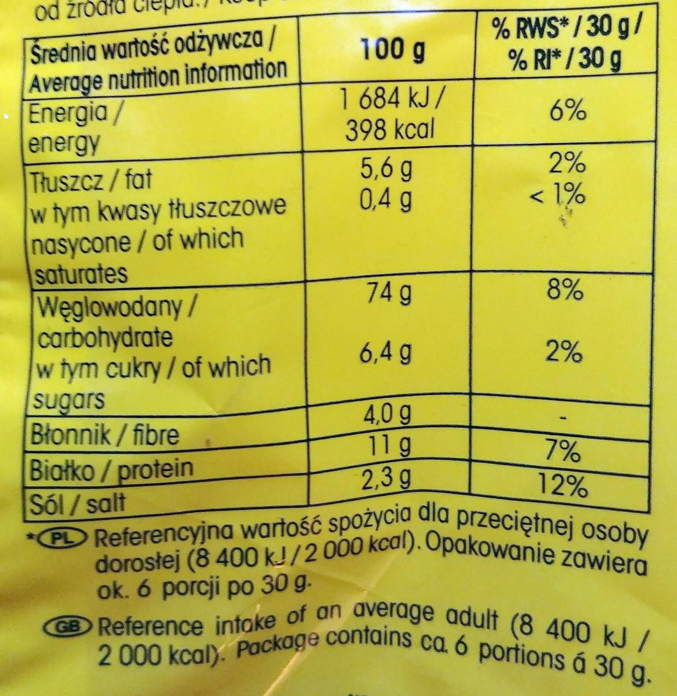 Paluszki o smaku waniliowym - Wartości odżywcze