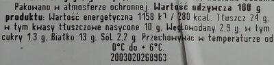 Parówki wieprzowe Mediolanki - Wartości odżywcze