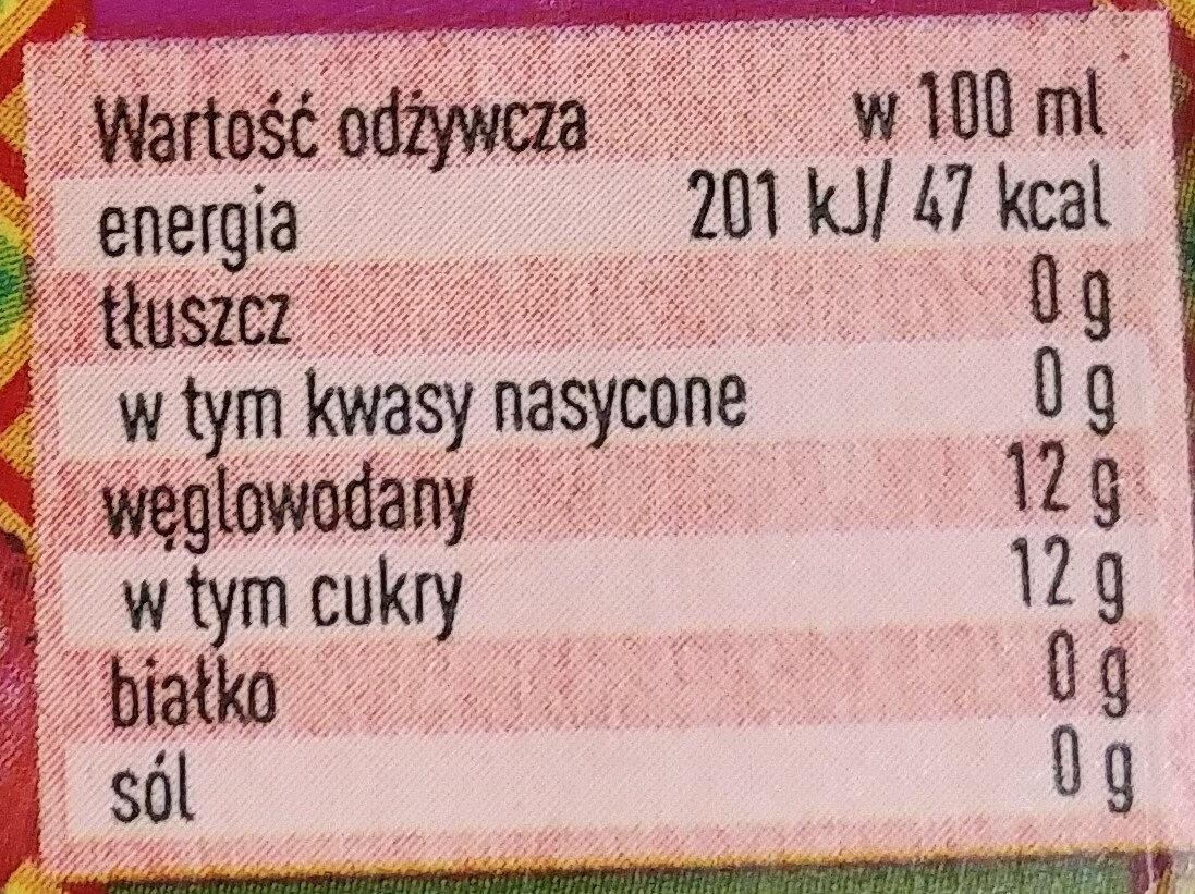 Napój wieloowocowy: jabłko, limonka, kaktus - Wartości odżywcze - pl