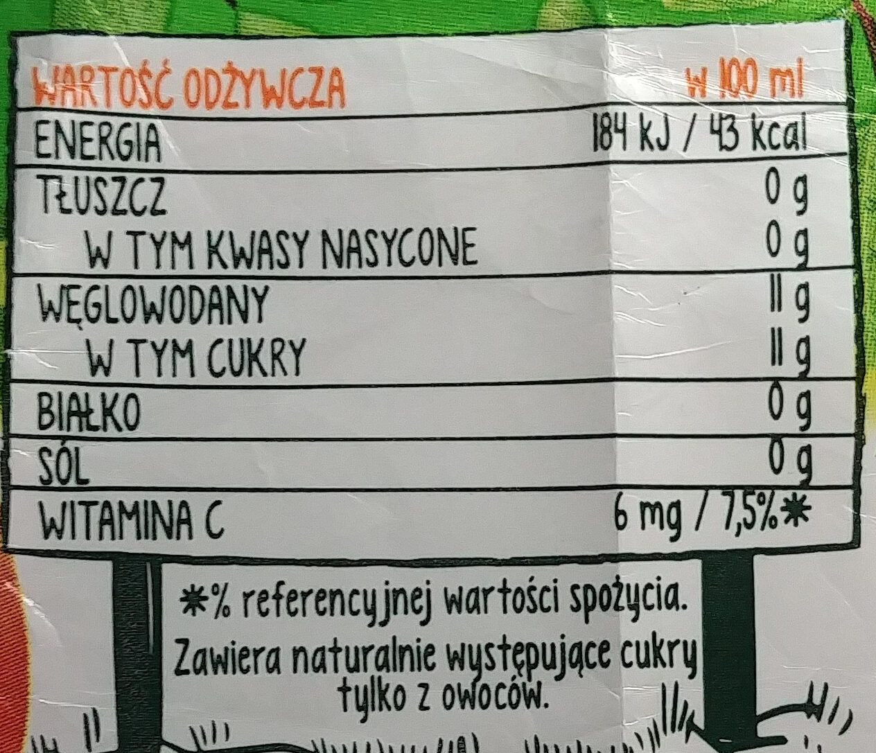 Sok jabłkowy - Wartości odżywcze