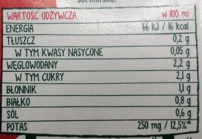 Sok pomidorowy 100% - Wartości odżywcze