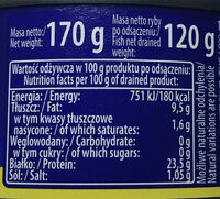 Tuńczyk kawałki w oleju roślinnym - Informations nutritionnelles - pl