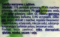 Sałatka warzywna z jajkiem - Ingrediënten - pl
