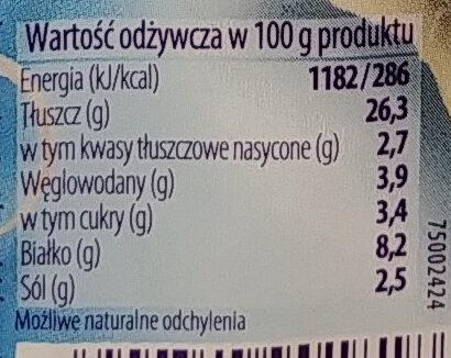 Śledzik na raz - Nutrition facts - pl