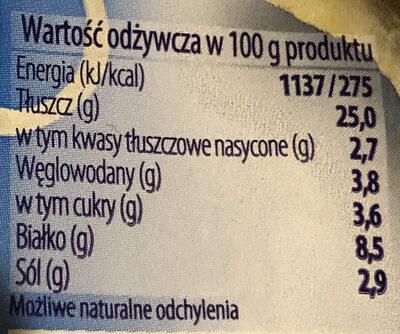 Śledzik na raz Pikantny - Wartości odżywcze