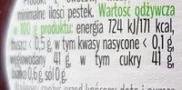 Konfitura extra z wiśni niskosłodzona - Wartości odżywcze