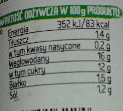 Sos pomidorowy z oregano, sos spaghetti - Wartości odżywcze - pl