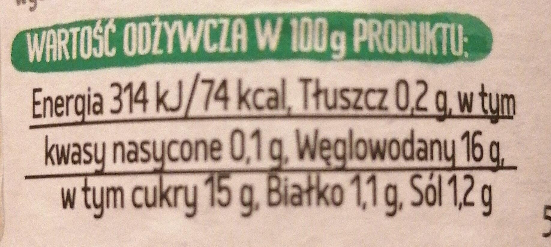 Sos słodko-kwaśny - Wartości odżywcze - pl