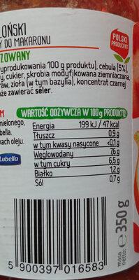 Sos Boloński - Wartości odżywcze - pl