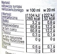Łowicz Dzika róża - Wartości odżywcze