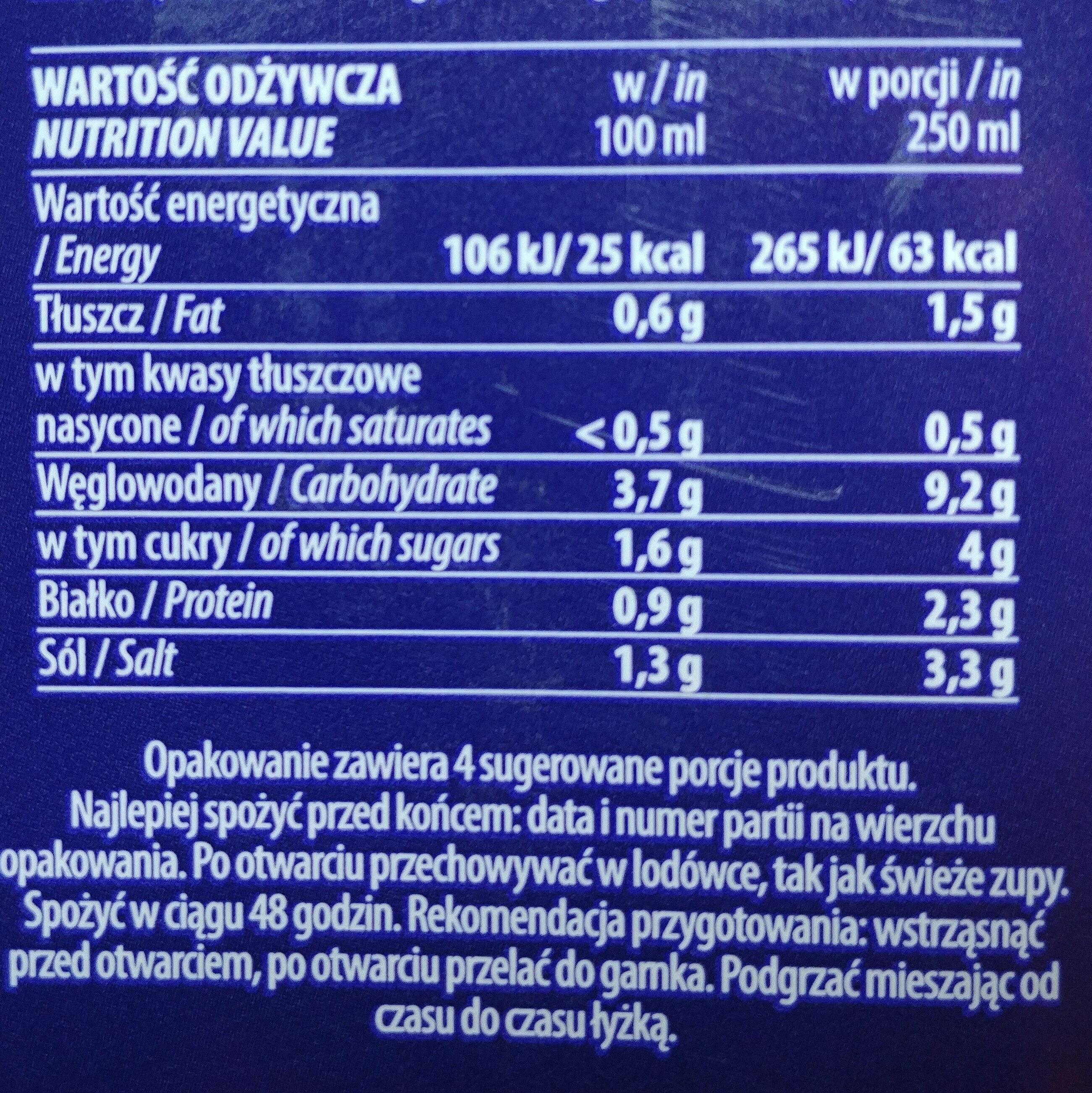 Żurek - Informations nutritionnelles - pl