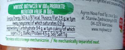 Fasolka po bretońsku z boczkiem i kiełbasą - Wartości odżywcze