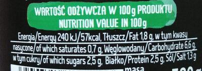 Kociołek chłopski - Informations nutritionnelles - pl