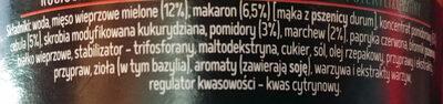 Kociołek Boloński - Ingrédients - pl