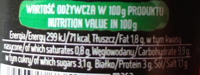 Kociołek Boloński - Informations nutritionnelles - pl