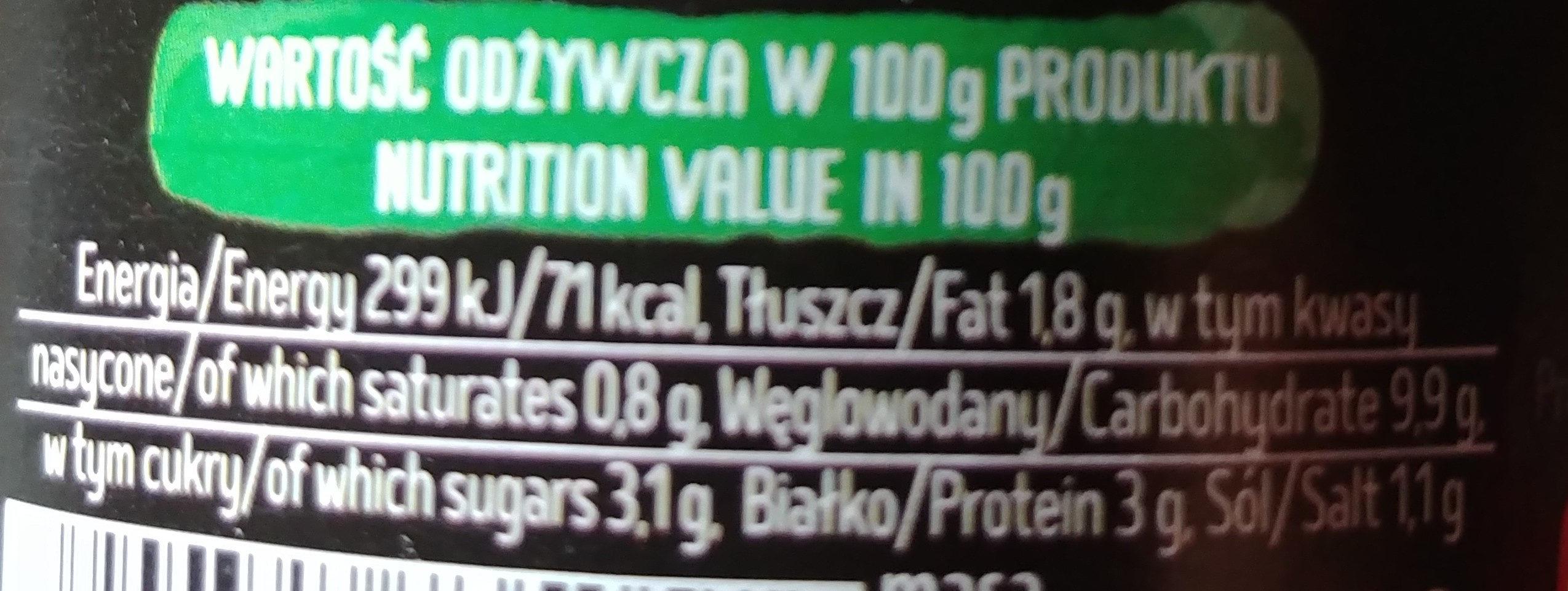 Kociołek Boloński - Wartości odżywcze - pl