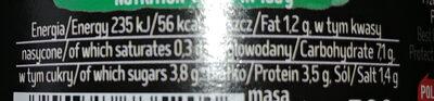Kociołek węgierski - Informations nutritionnelles - pl