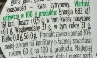Konfitura z czarnych owoców - Wartości odżywcze - pl