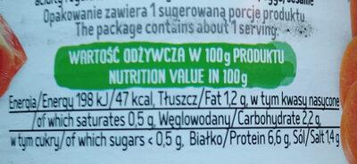 Flaki po Zamojsku wołowo-wieprzowe - Nutrition facts