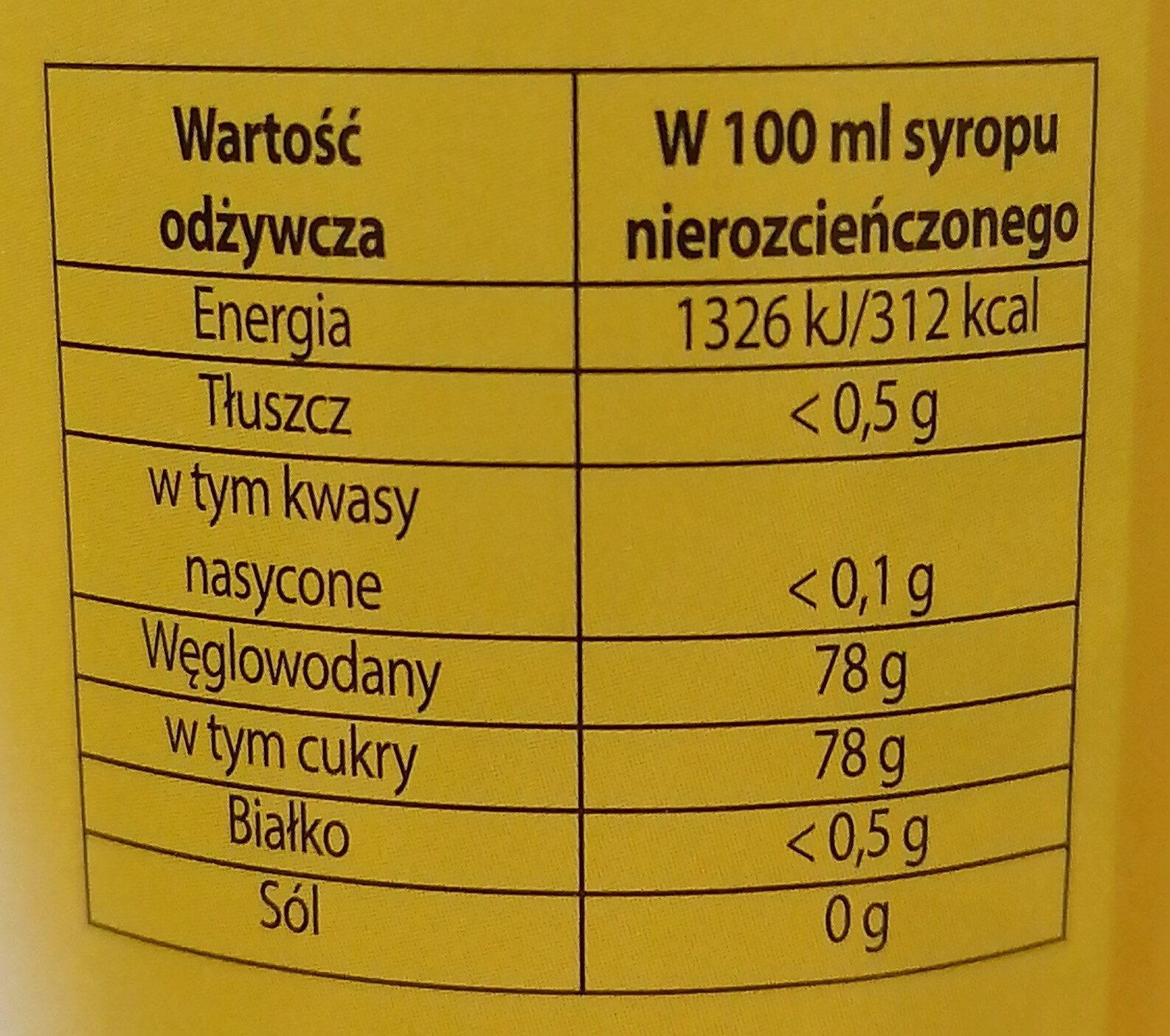 Karambola Cytryna i mięta - Nutrition facts - pl