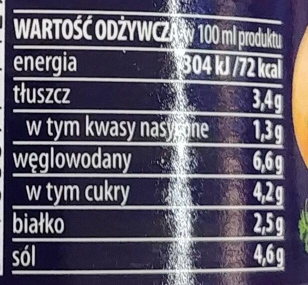Barszcz biały koncentrat - Wartości odżywcze - pl