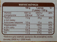 Pizza z szynką, pieczarkami i salami, głęboko mrożona. - Informations nutritionnelles - pl