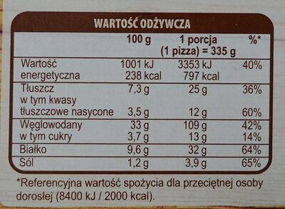 Pizza z szynką, pieczarkami i salami, głęboko mrożona. - Informations nutritionnelles