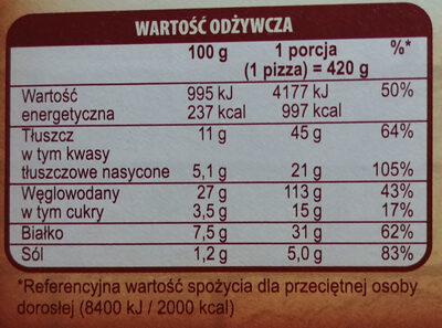 Pizza Guseppe z mięsem wołowym i warzywami, głęboko mrożona - Wartości odżywcze - pl