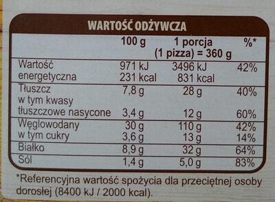 Pizza z szynką i sosem pesto, głęboko mrożona. - Informations nutritionnelles - pl