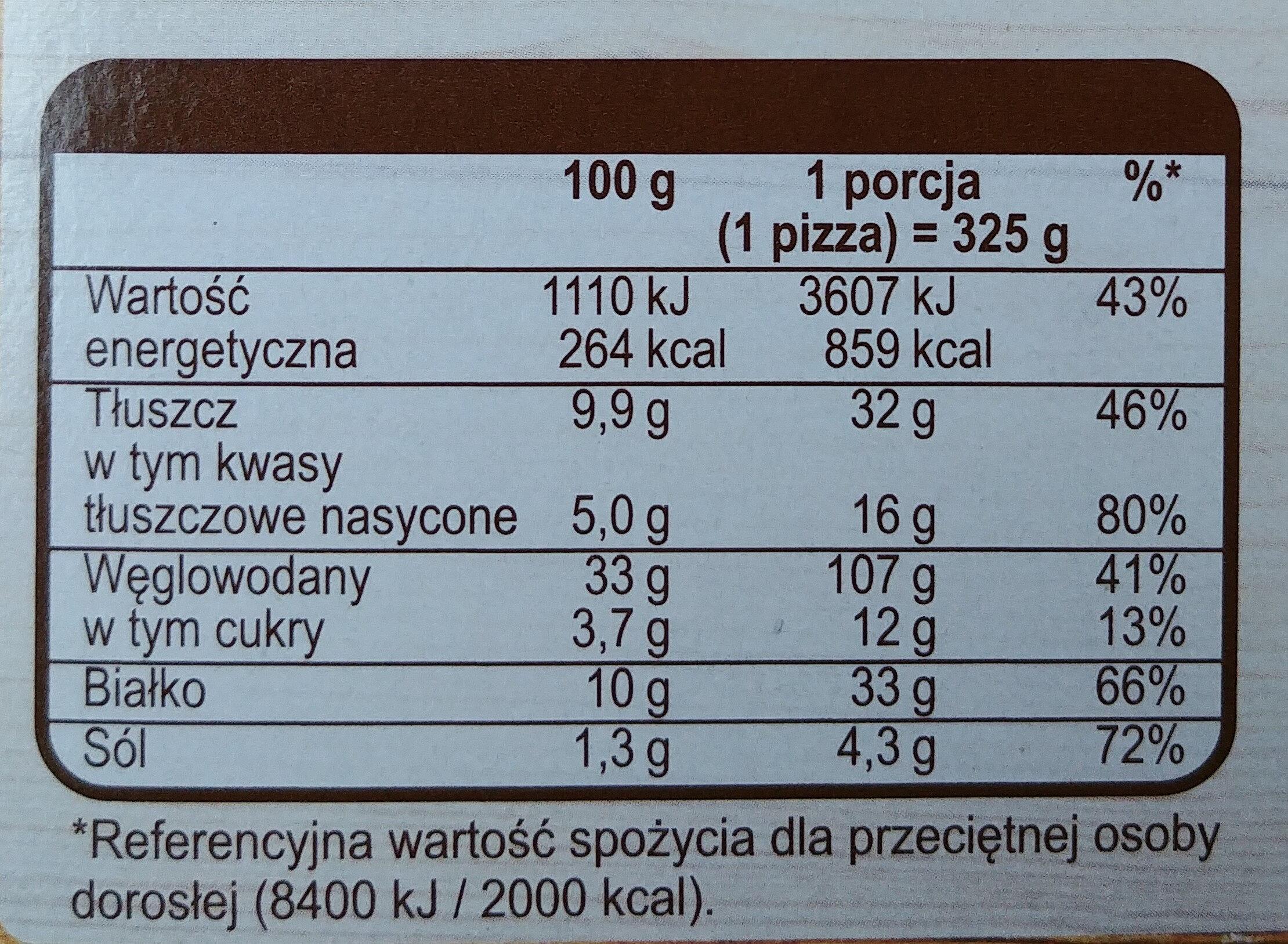 Pizza 4 sery, głęboko mrożona. - Wartości odżywcze
