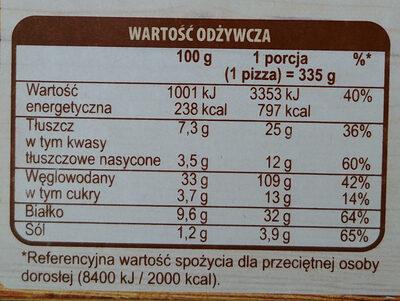 Pizza z szynką, pieczarkami i salami, głęboko mrożona. - Voedingswaarden - pl