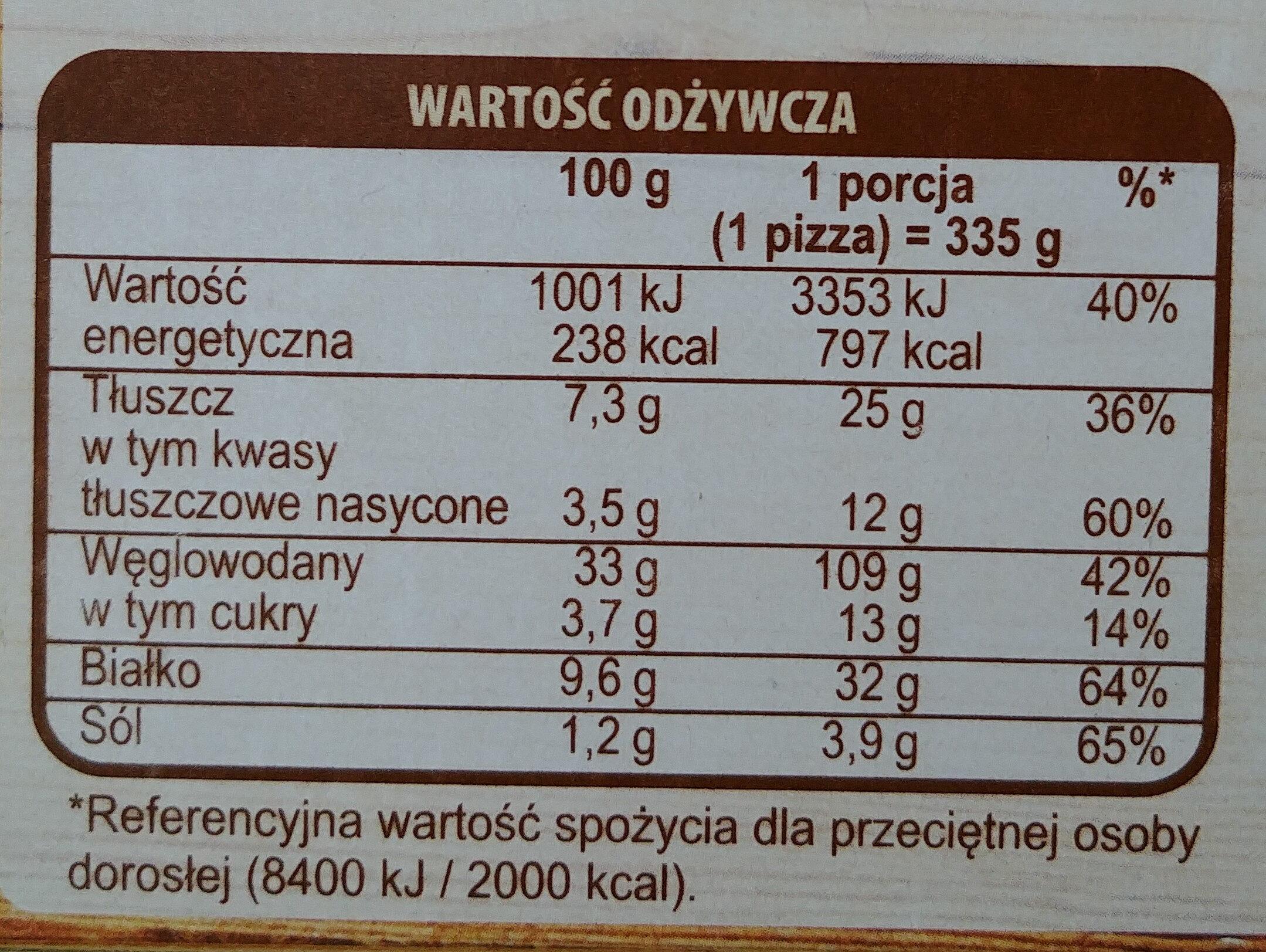 Pizza z szynką, pieczarkami i salami, głęboko mrożona. - Nutrition facts