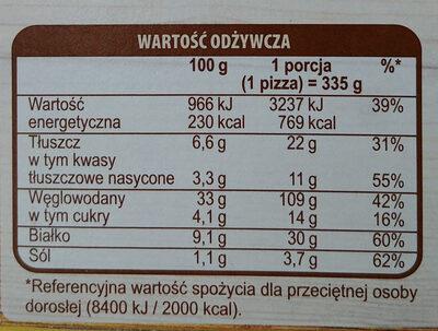 Pizza z pieczonym kurczakiem i serem ricotta, głęboko mrożona. - Voedingswaarden - pl